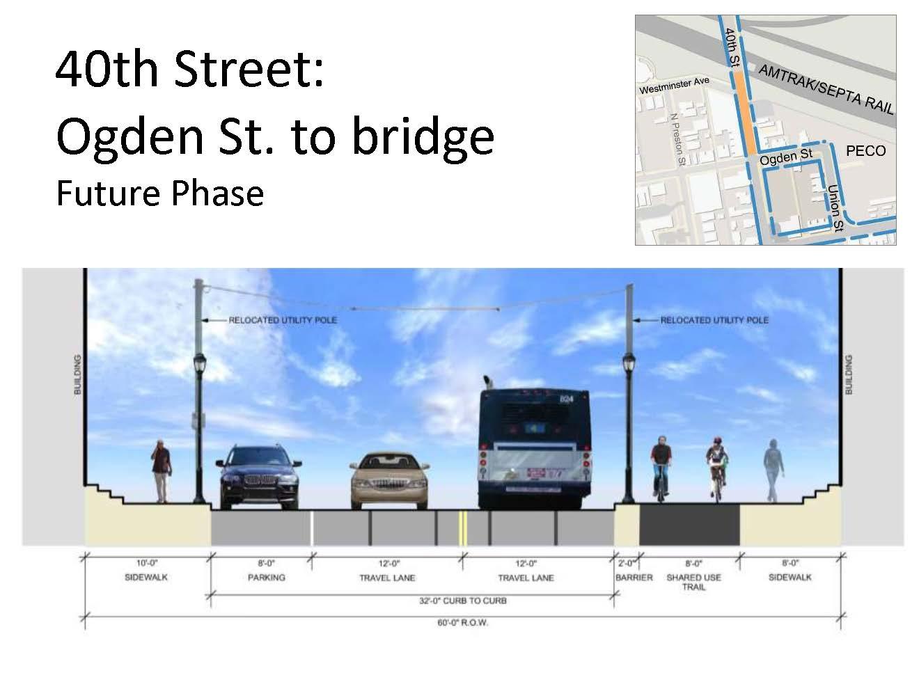 Design concepts for Preferred plans