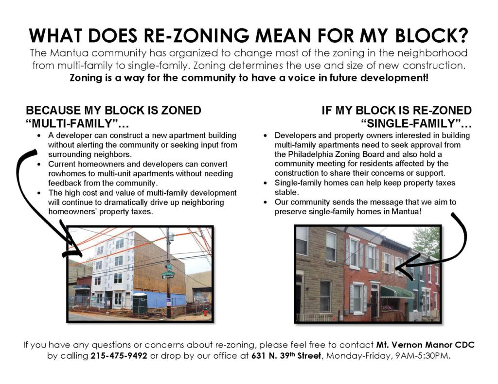 What Re-Zoning Means for the Block!